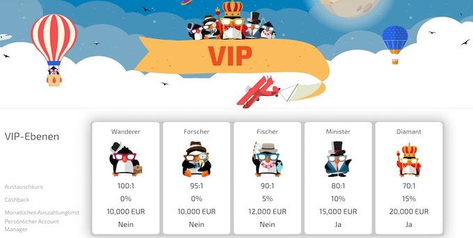 BoaBoa Casino VIP